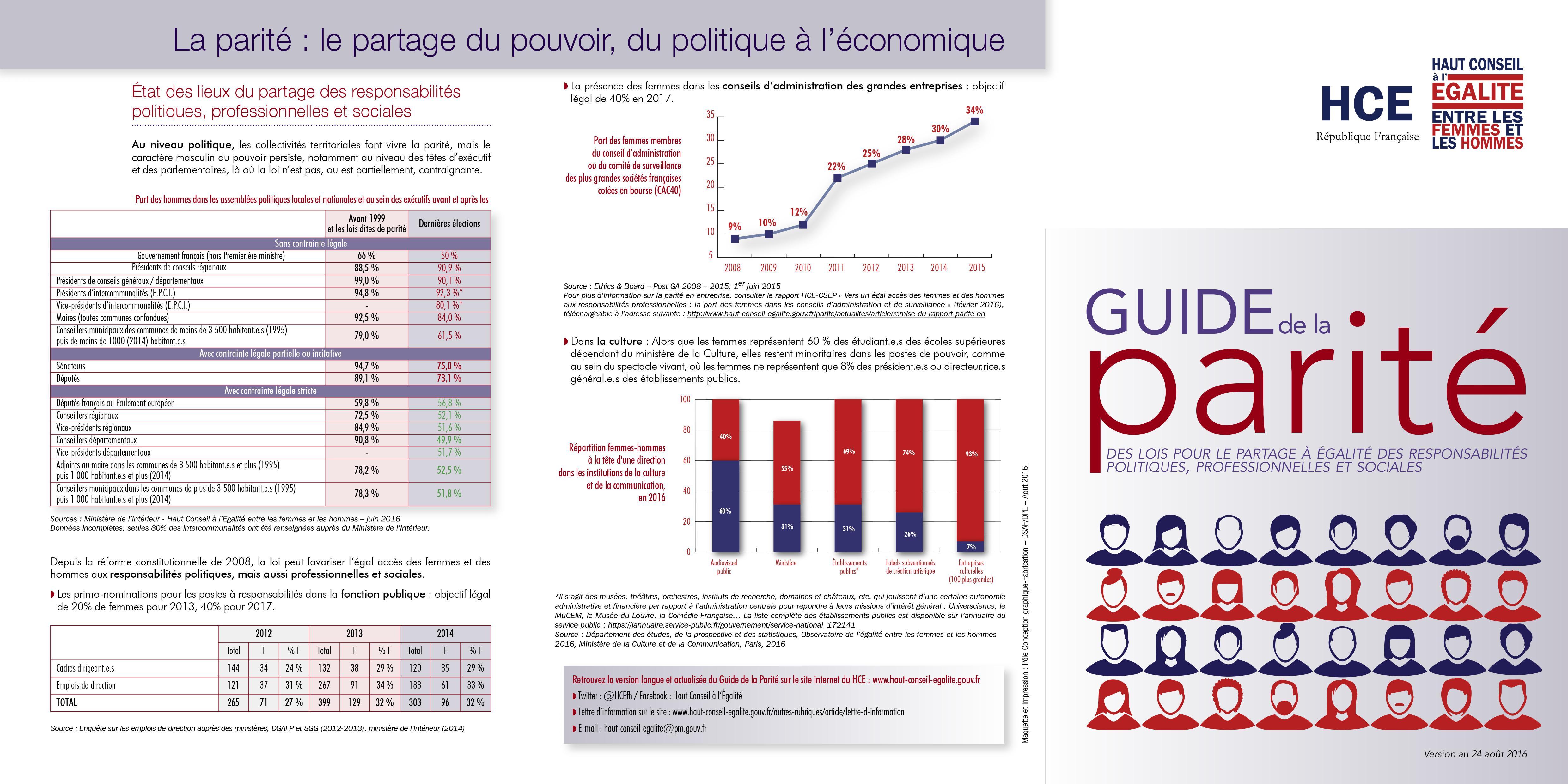 Guide_de_la_parite_1_AFV
