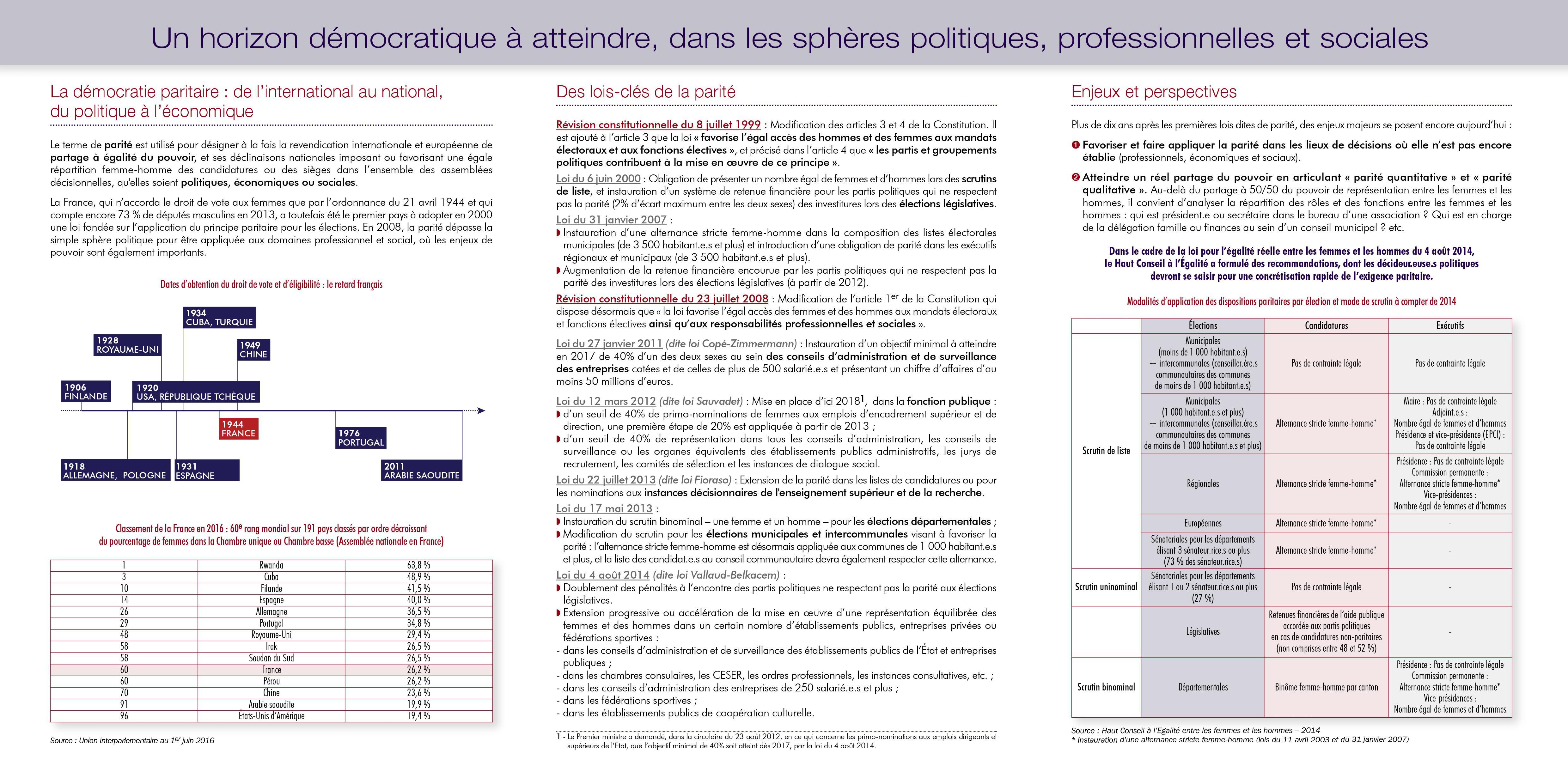 Guide_de_la_parite_2_AFV